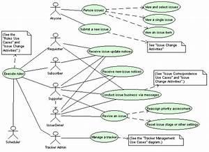 Tracker Diagrams