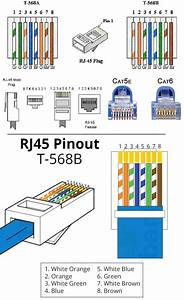 Cat 6 Connector Wiring Diagram 568a 568b