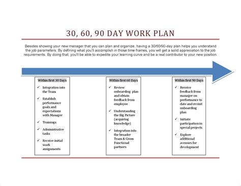 30 60 90 Day Plan Template 7 30 60 90 Day Plan Templatereport Template Document