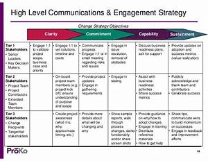 A communication strategy template change management tools for Change management communication template