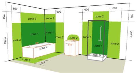 Bathroom Zones  Good Home Design