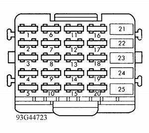 Fuse Panel Diagram From Owner U0026 39 S Manual
