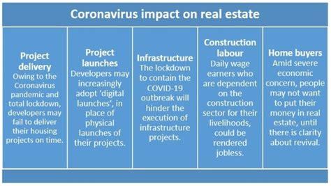 COVID-19 Real Estate in Lockdown» Real Estate Agent in ...