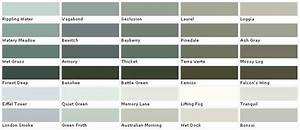 Paint Charts For Kitchens Valspar Interior Paint Colors Valspar Paints Paint