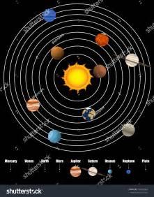 Planets Solar System Model