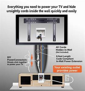 Hide Tv Wires Kit
