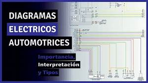 Diagramas El U00e9ctricos Automotrices   Importancia Y Tipos