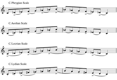 In english usage a note is also the sound itself. 4 Ways to Make Scales Sound More Musical - Learn Jazz ...