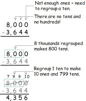 subtraction  regrouping  zeros worksheets