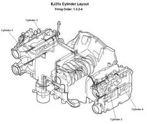 similiar 2002 subaru engine diagram keywords 2010 subaru forester engine diagram 2010 dodge charger engine diagram