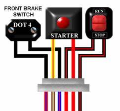 Kz1300 Wiring Diagram : kawasaki z1300 kz1300 a3 uk spec colour motorcycle wiring ~ A.2002-acura-tl-radio.info Haus und Dekorationen