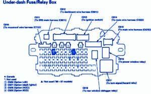 Honda Hrv 1999 Under Dash Fuse Box  Block Circuit Breaker