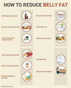 How to reduce belly fat – Kost og ordentlig ernæring