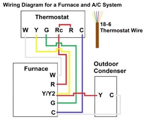 wiring diagram for thermostat to furnace furnace thermostat wiring and troubleshooting hvac how to