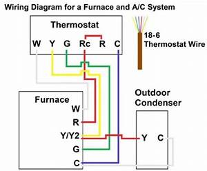 Coleman Mobile Home Air Conditioner Wiring Diagram