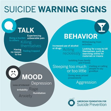 Suicide Prevention Support And Mental Health Resources. Online School For Web Design. Web Consulting Services Buffer Overflow Error. What Bachelor Degree Should I Get. Accelerated Nursing Schools Dish America 120. Self Storage San Francisco Voice Mail Options. Locksmith Santa Cruz Ca Container Storage Unit. Oregon University Website File Share Websites. Glucagon Is Produced By The Mpg Gmc Sierra