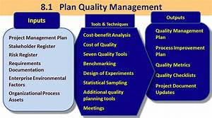 8 1 Plan Quality Management