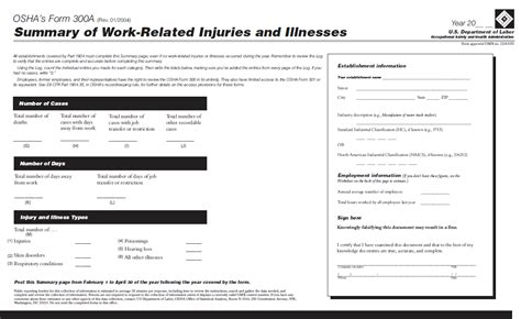 osha form 300a posting required by feb 1