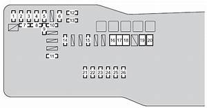 Scion Iq  2015 - 2016  - Fuse Box Diagram