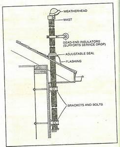 400 Meter Base Wiring Diagram 200 Amp Service Diagram