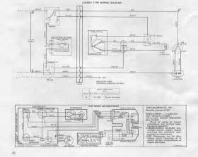 wiring diagram coleman ac for rv wiring diagram blog similiar coleman camper wiring diagram keywords
