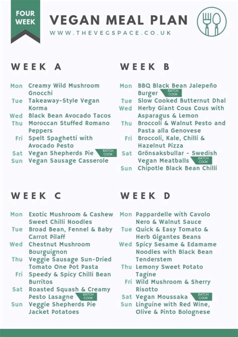 day vegetarian meal plan  iatt ykporg