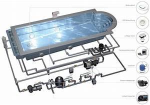 Pool Mit Aufbau : fertig schwimmbecken schwimmbecken schwimmbad fkb schwimmbadtechnik ~ Sanjose-hotels-ca.com Haus und Dekorationen