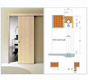 Placage Bois Pour Porte : kit coul scrigno pour porte coulissante en applique hue ~ Dailycaller-alerts.com Idées de Décoration