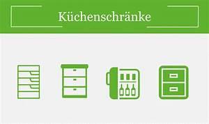 Ausziehbare Drahtkörbe Für Küchenschränke : barrierefreie k che kochen ohne hindernisse ~ Lizthompson.info Haus und Dekorationen