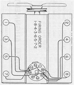 283 Chevy Engine Wiring Diagram : 283 backfiring no throttle response the h a m b ~ A.2002-acura-tl-radio.info Haus und Dekorationen