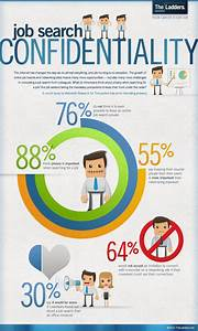 The Job Search and Confidentiality [INFOGRAPHIC]
