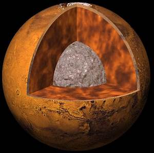 The Structure of Mars