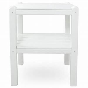 Wandschutz Für Stühle : beistelltisch kunststoff my blog ~ Michelbontemps.com Haus und Dekorationen