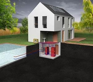Luft Wärmepumpen Kosten : luft wasser w rmepumpe mastertherm w rmepumpen ~ Lizthompson.info Haus und Dekorationen