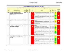 Risk Management Templates In Excel Risk Register Template As Excel By Maclaren1 Ca3wirdg 0810 Microsoft Excel