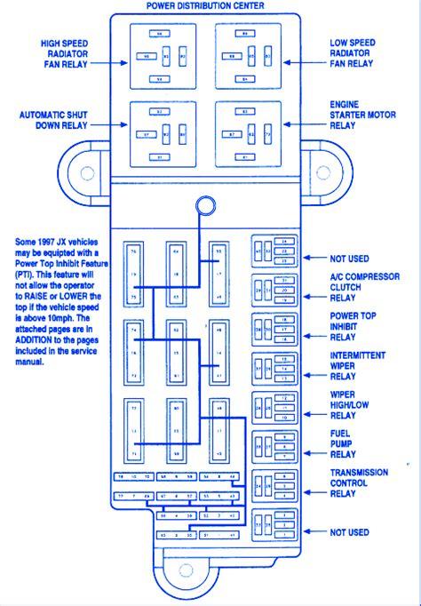 2005 Sebring Fuse Panel Diagram by Chrysler Sebring Convertible 1997 Fuse Box Block Circuit