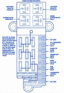 Chrysler Sebring Convertible 1997 Fuse Box  Block Circuit Breaker Diagram