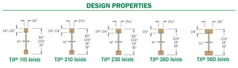 tji floor joists uk floor framing design homebuilding