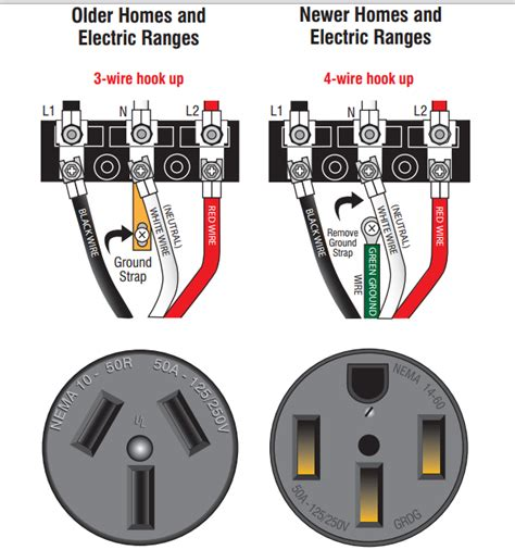 4 Prong Outlet Wiring Diagram by Wiring A Oven With 4 Wires To Home Service With 3 Wires