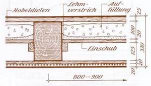 Holzbalkendecke Aufbau Altbau : fehlboden glossar baubiologie ~ Lizthompson.info Haus und Dekorationen