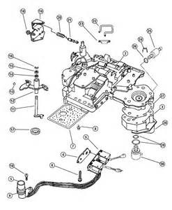 1998 dodge ram 1500 transmission diagram 1998 similiar dodge ram 1500 transmission diagram keywords on 1998 dodge ram 1500 transmission diagram