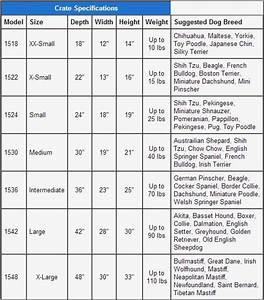 Vari kennel sizes for Dog cage sizes