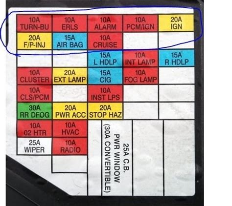 2002 Chevy Cavalier Fuse Box by 2000 Chevy Cavalier Fuse Box Fuse Box And Wiring Diagram