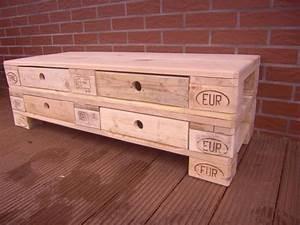 Möbel Aus Europaletten Kaufen : palettenm bel sideboard kommode schrank paletten m bel ~ Michelbontemps.com Haus und Dekorationen