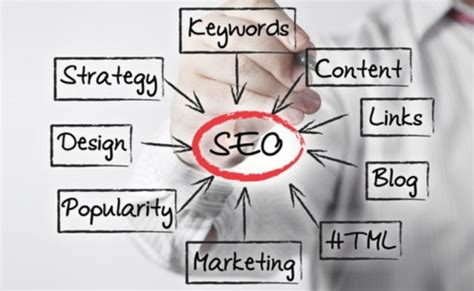 seo definition in marketing seo archives bienvenu sur le de nattyseydi web