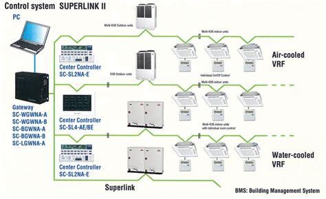 Ценозависимое электропотребление как инструмент управления рисками неплатежей за электроэнергию.