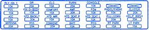 Cadillac Sts 2001 Under The Dash Fuse Box  Block Circuit Breaker Diagram  U00bb Carfusebox
