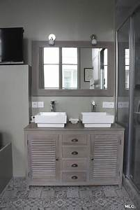 peinture archives le blog deco de mlc With meuble salle de bain delamaison