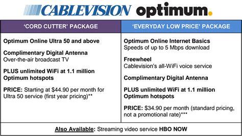 Deals optimum online