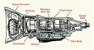 Ford Transmission Parts Diagram